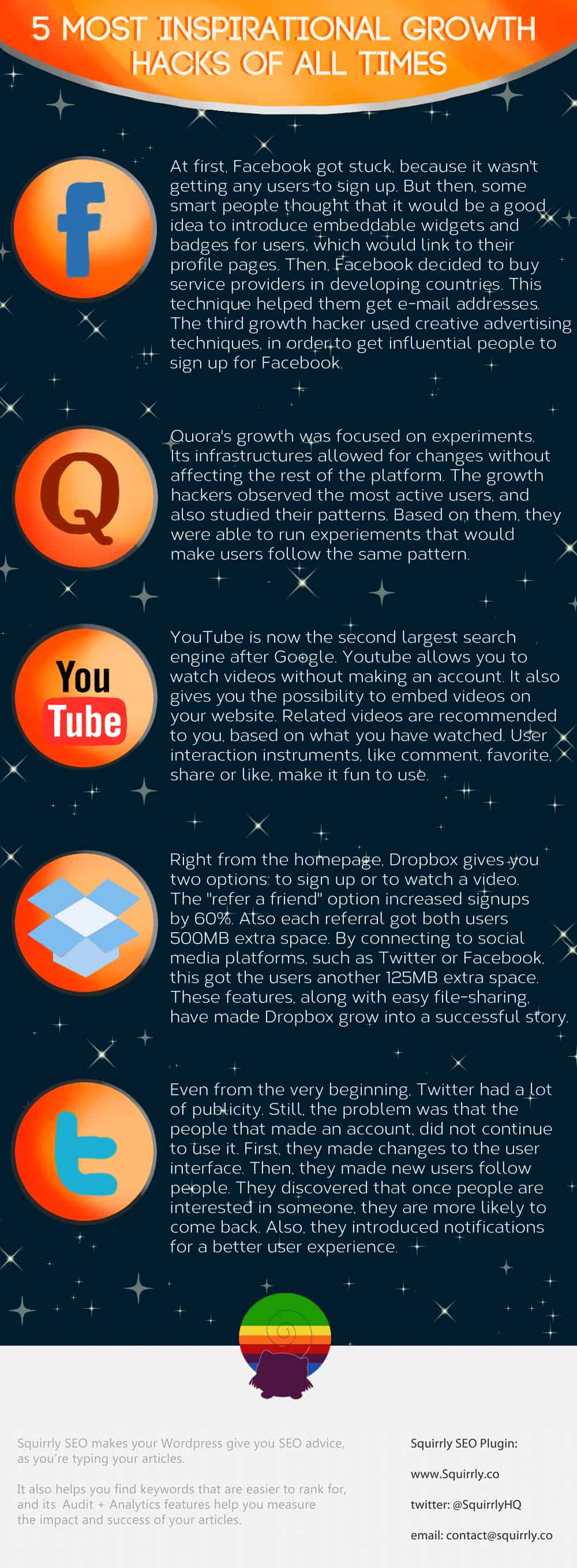 5 Most Inspirational Growth Hacks of All Times